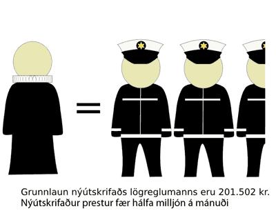 prestur_loggur_litil