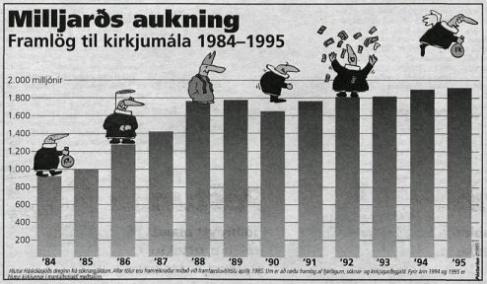 Helgarpósturinn, 1995-05-04 bls. 9