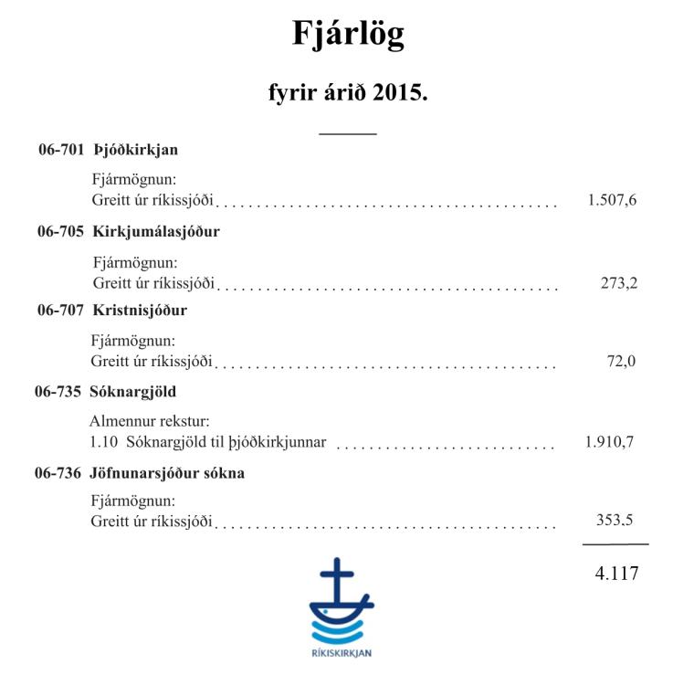 Mynd af framlögum ársins 2015 til ríkiskirkjunnar