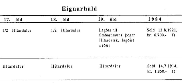 Síða úr álitsgerð kirkjueignanefndar